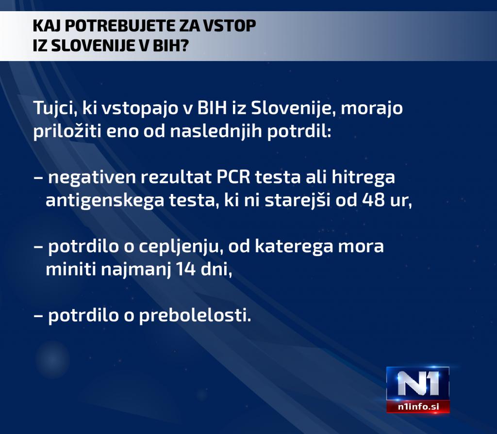 Vstop iz Slovenije v BiH