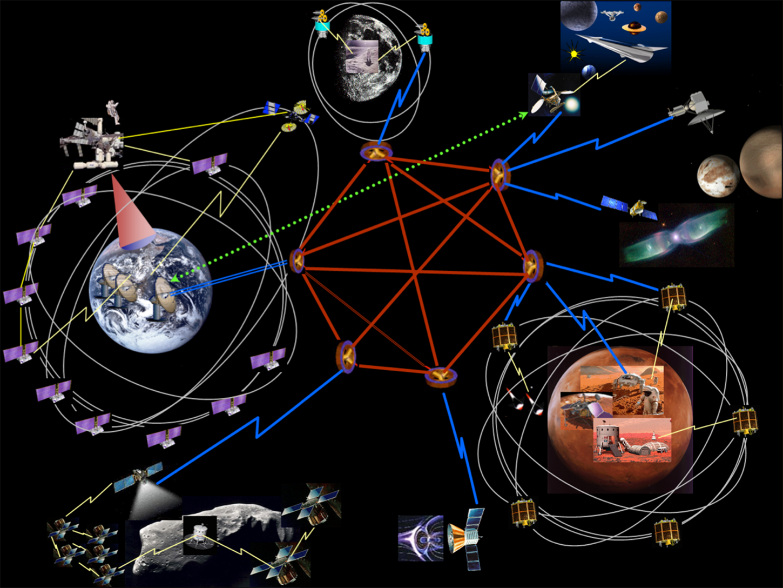 Medplanetarni internet